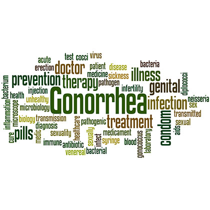Understanding Gonorrhoea: What Are the Symptoms and Treatments?