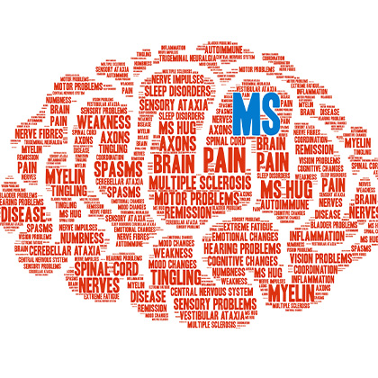 What Is Multiple Sclerosis? Symptoms, Signs and Treatments