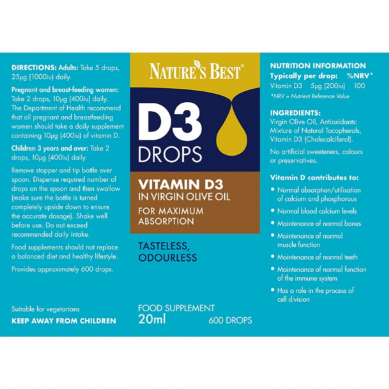 How to measure the Vitamin D synthetic